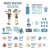 BLOG #16 Jak nawadniać w treningu podczas upałów?